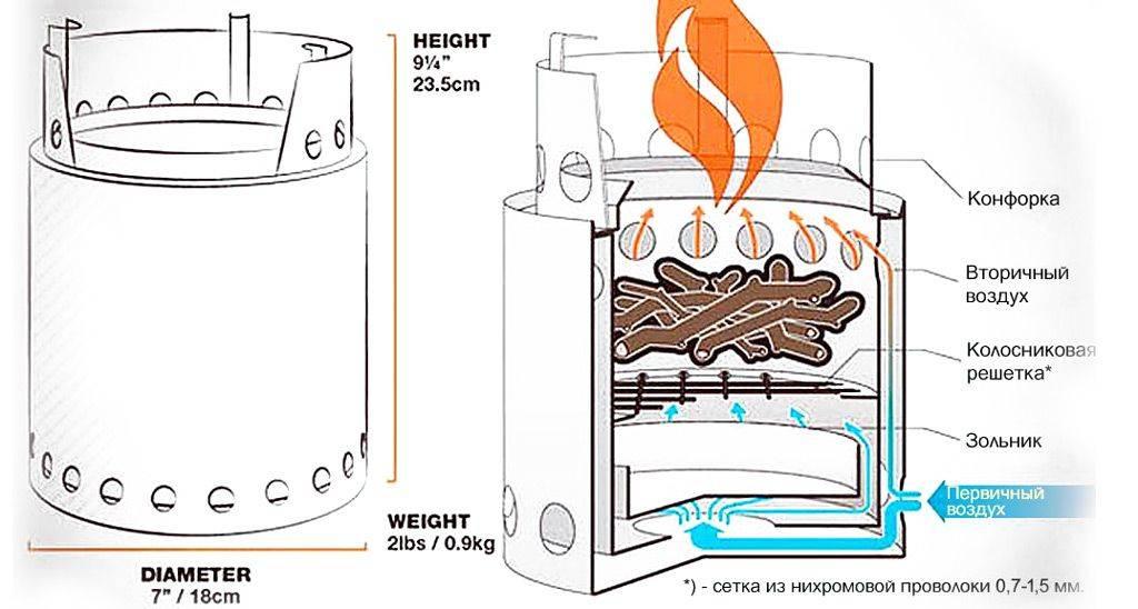 Печь щепочница своими руками: как правильно изготовить печку, чертежи устройства