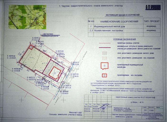 Баня на земельном участке: нужно ли разрешение на строительство и как ее зарегистрировать?