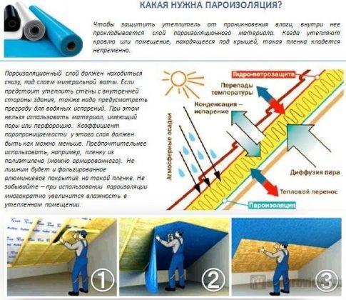 Какой стороной правильно укладывать пароизоляцию к утеплителю, на потолок и на пол + видео