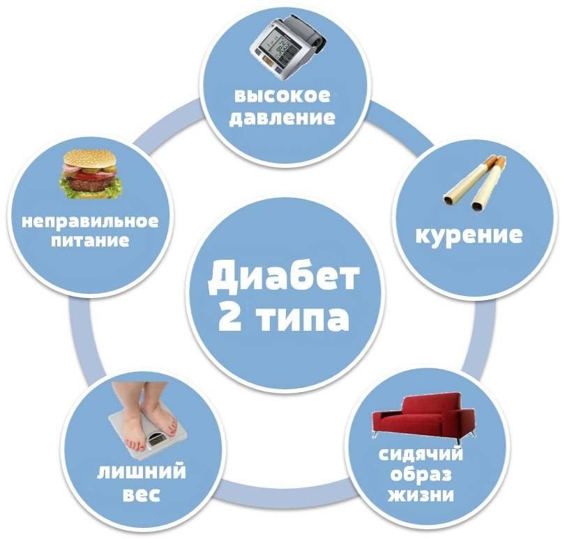 Можно ли париться в бане при сахарном диабете 2 типа – какой вред может принести термотерапия диабетику?