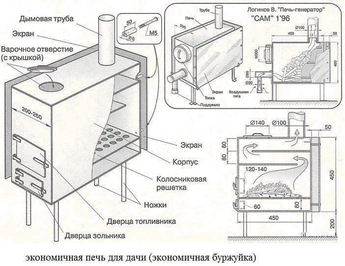 Чем покрасить печь в бане