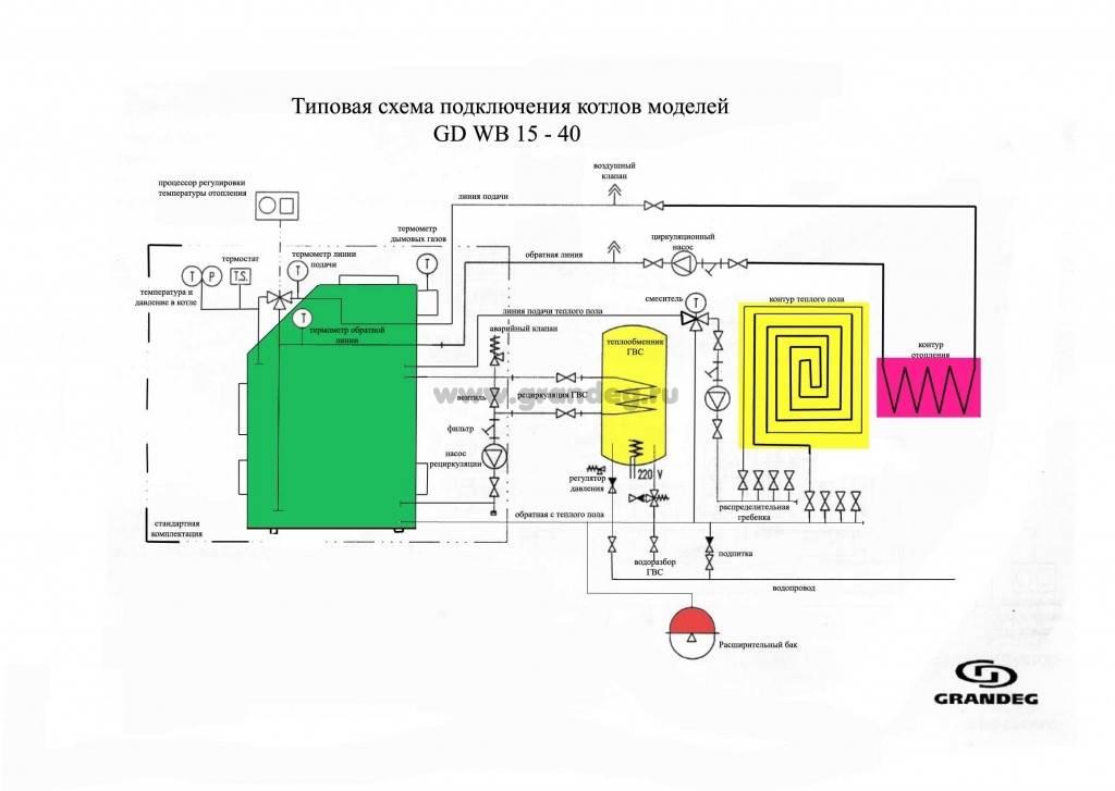 Установка пеллетного котла отопления: схема обвязки и технические условия