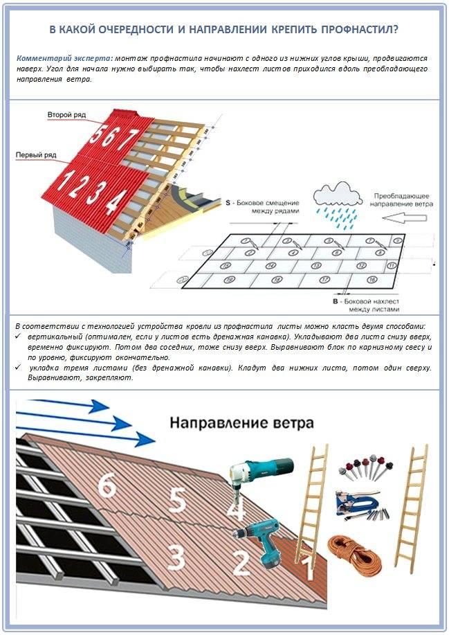 Правильное крепление профлиста саморезами на крыше - инструкция