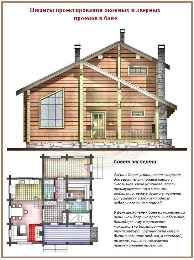 Окосячка окон в деревянном доме: просто и надежно