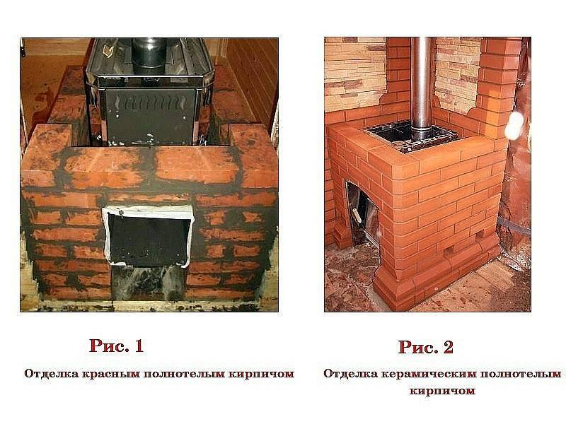 Как обложить печь кирпичом: виды экранов для печей и способы кладки