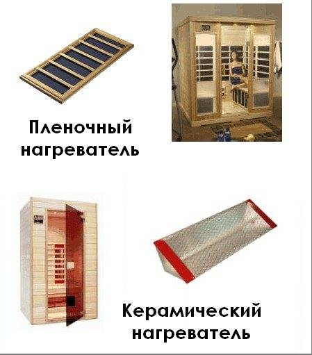Пошагово: как сделать инфракрасную сауну своими руками | o-builder.ru
