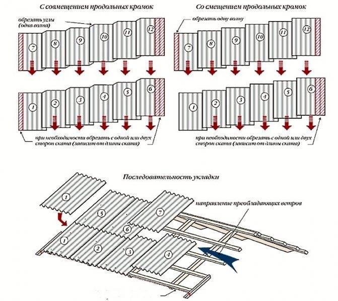 Шиферная кровля: технология покрытия крыши шифером, монтаж, кроем своими руками, перехлест, уклон