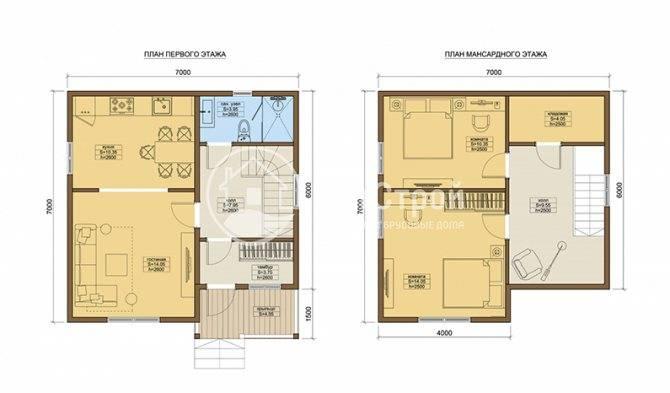 Какой дом лучше, одноэтажный или с мансардой?