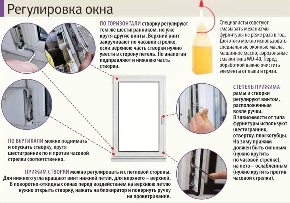 Регулировка пластиковых окон своим руками: пошаговая инструкция