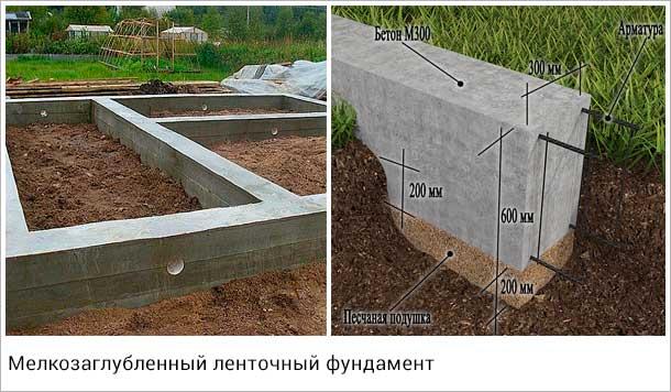 Фундамент для бани: проектирование, лучшие конструкции, правила укладки и пошаговая укладка своими руками