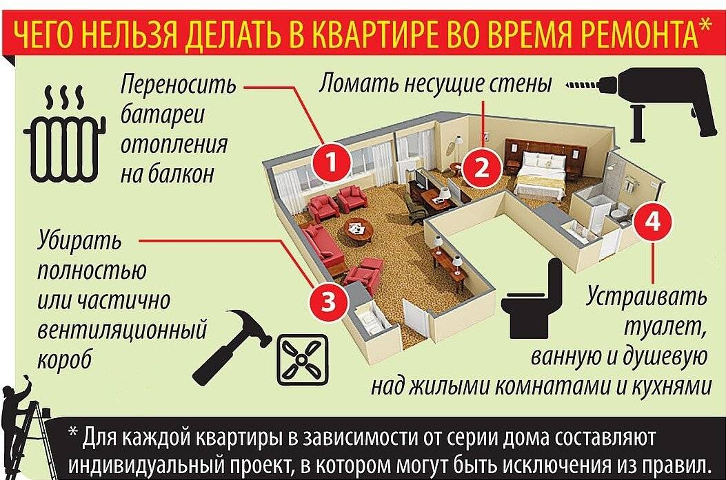 С чего начать ремонт в квартире, в которой живешь - советы мастера