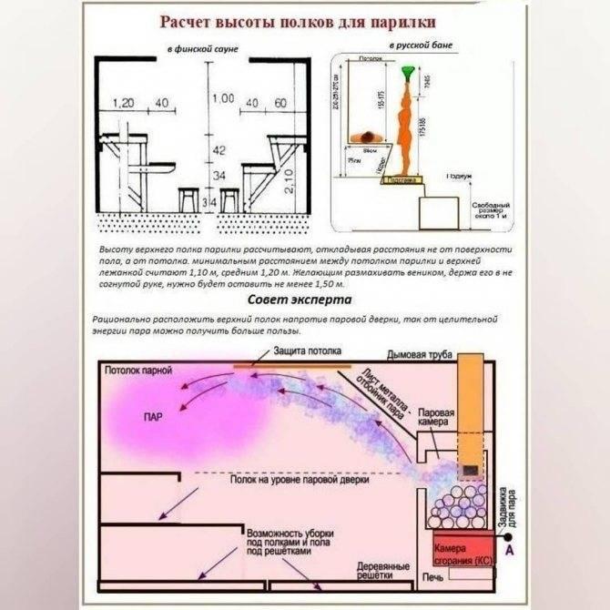Как повысить влажность в бане? - деревянное строительство - плюсы, минусы, подводные камни