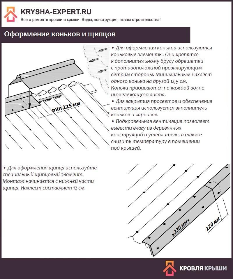 Как правильно укладывать шифер на крышу — пошаговая инструкция