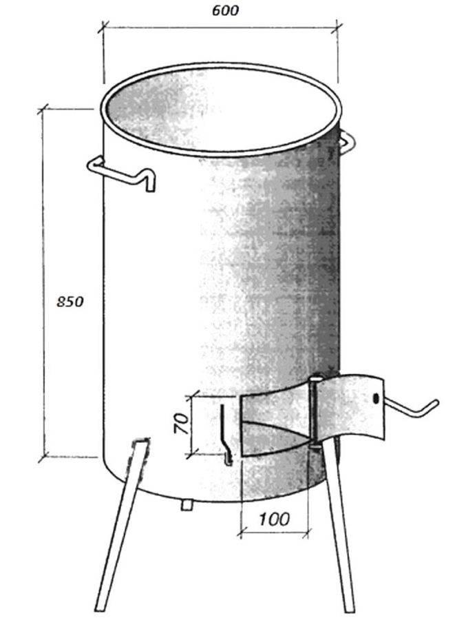 Как сделать печь из автомобильных дисков для казана