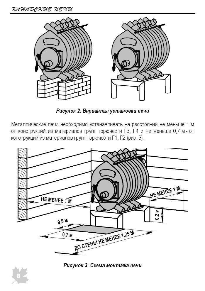 Печь булерьян своими руками: какие материалы и инструменты нужны?