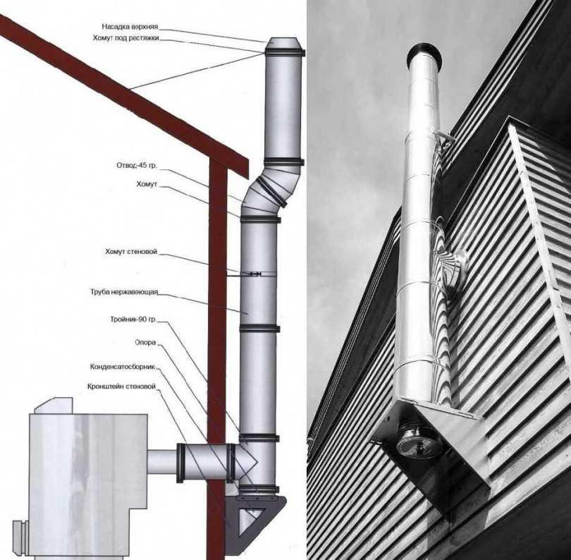 Как увеличить тягу в дымоходе своими руками? - отопление и водоснабжение от а до я
