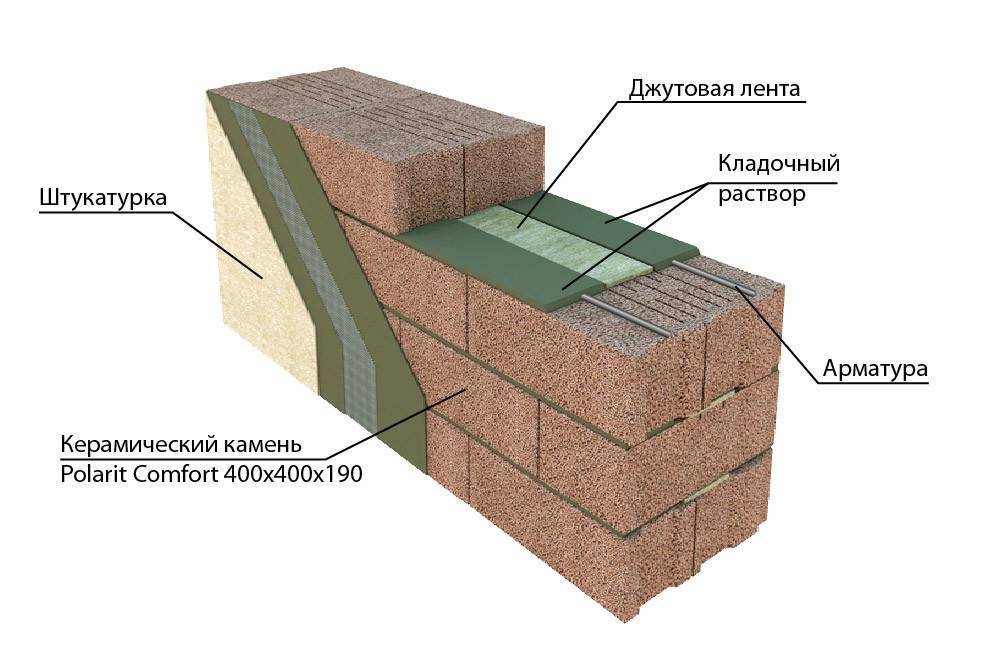 Баня из газосиликатных блоков: строительство и отделка на примере небольшой частной бани