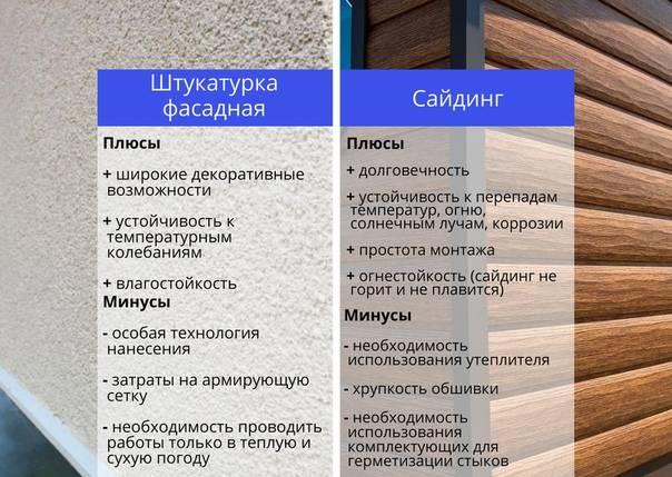 Преимущества и недостатки сайдинга, альтернативные материалы для отделки стен