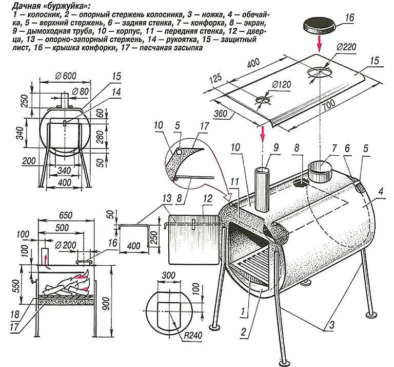 Как сделать печь для казана своими руками - советы печников. жми!