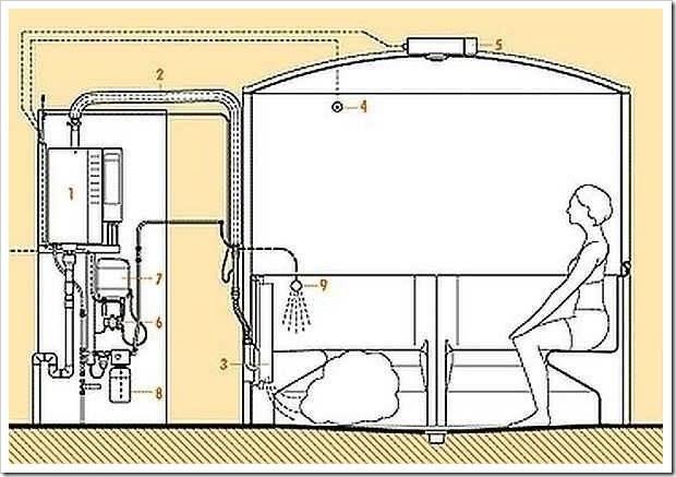 Электрическая печь для бани и сауны: с парогенератором, электро дровяные, которые можно поливать, банная печка своими руками