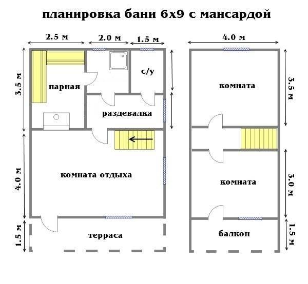 Проекты бань 6х8 с мансардой - примеры планировок с фото