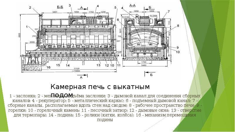 Электродуговые печи: принцип работы, устройство, эксплуатация, производители