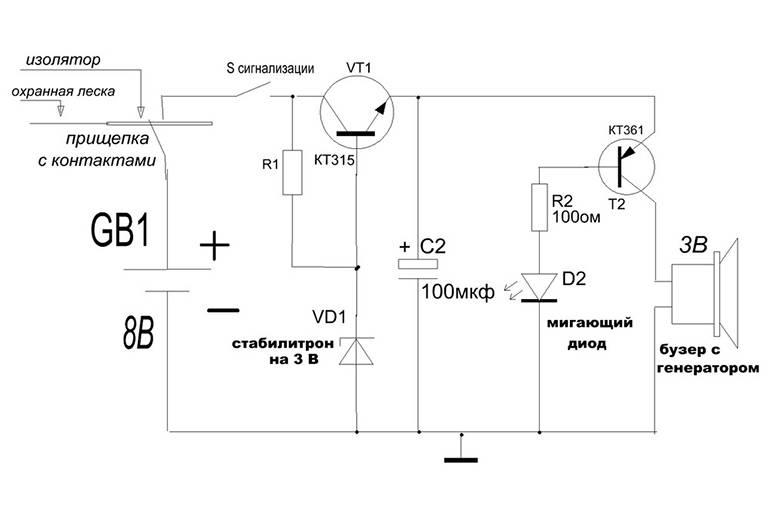 Охранная сигнализация для дачи: особенности и виды. как выбрать сигнализацию?