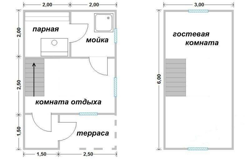Планировка бани 6×6: что учесть при разработке проекта?