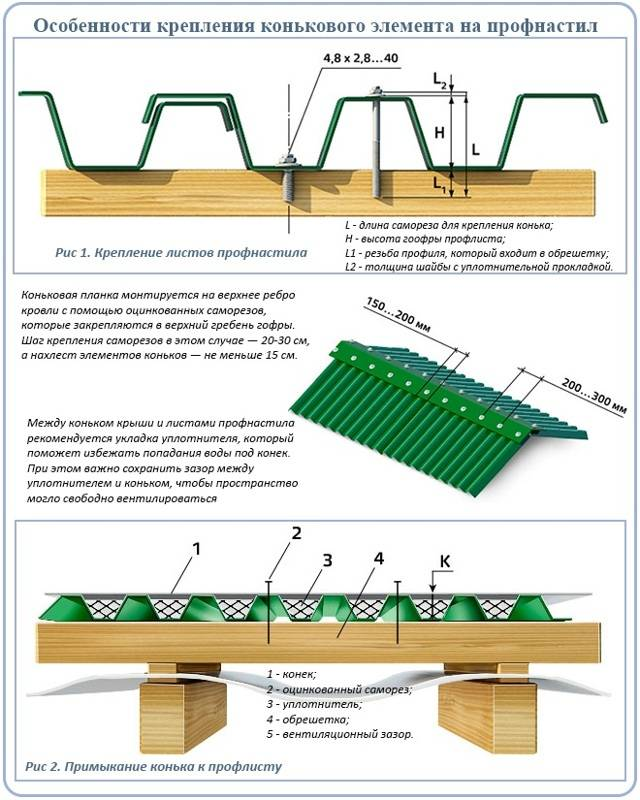 Крепление профлиста на крыше, в том числе чем и как правильно это делать, а также как избежать ошибок