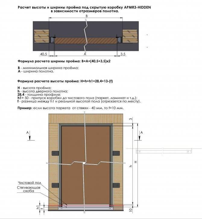 Проем под межкомнатную дверь – размеры и расчет параметров