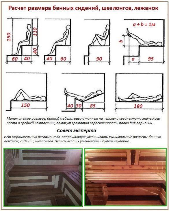 Проводка в бане своими руками: пошаговая инструкция электропроводки, схемы, как провести, монтаж