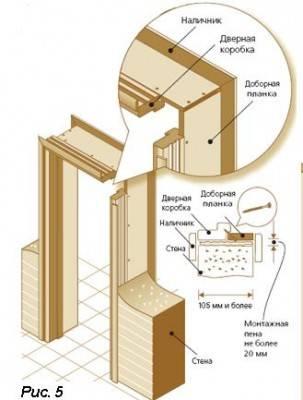 Как собрать коробку межкомнатной двери из мдф - клуб мастеров