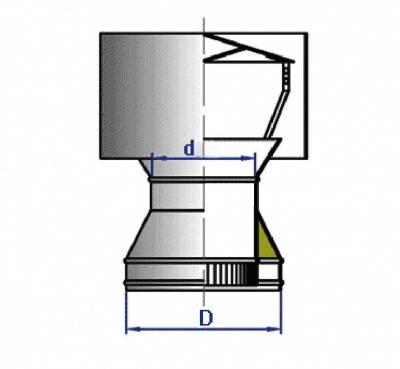 Дефлектор на дымоход: выбор и постройка эффективного усилителя тяги