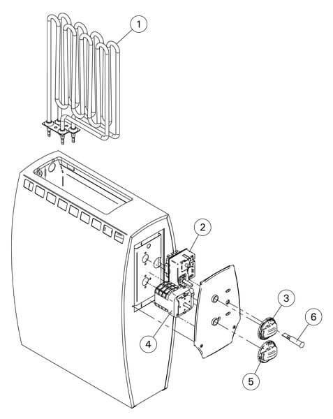 Как удачно выбрать электрокаменку для сауны, чтобы купить и забыть