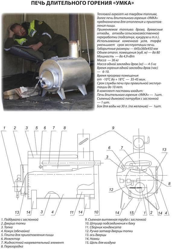 Принцип работы и самостоятельная сборка пиролизного котла длительного горения