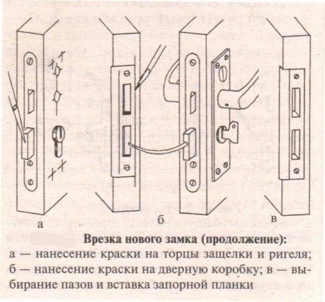 Врезка замка в деревянную дверь