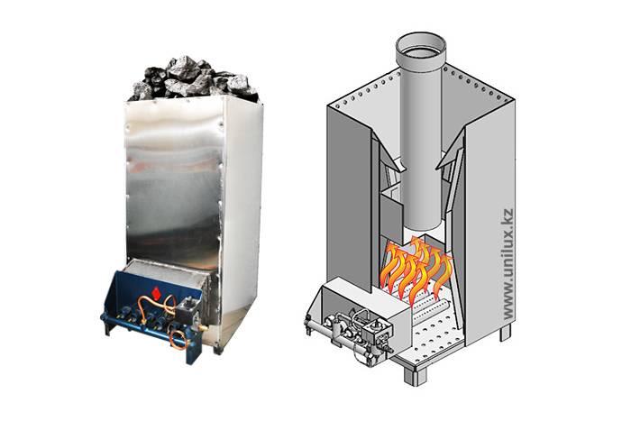 Выбор газовой печи для бани