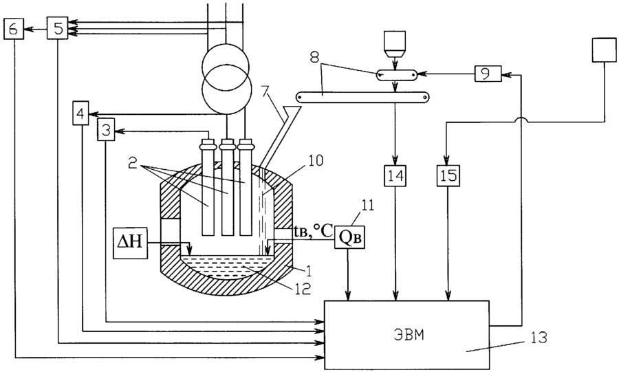 Трубчатая печь: устройство, принцип действия, виды, рекомендации по выбору
