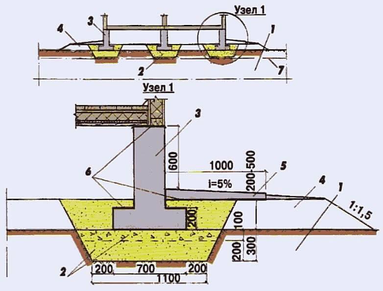 Технология изготовления незаглубленного фундамента