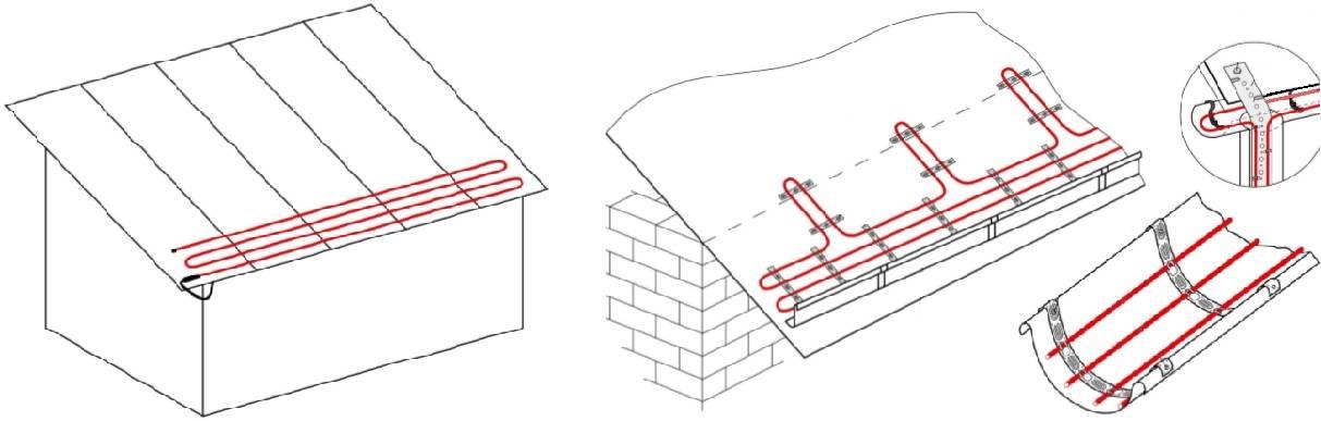 Обогрев кровли (98 фото): антиобледенительные системы для водостоков - выбор и монтаж, прокладка греющего кабеля по крыше