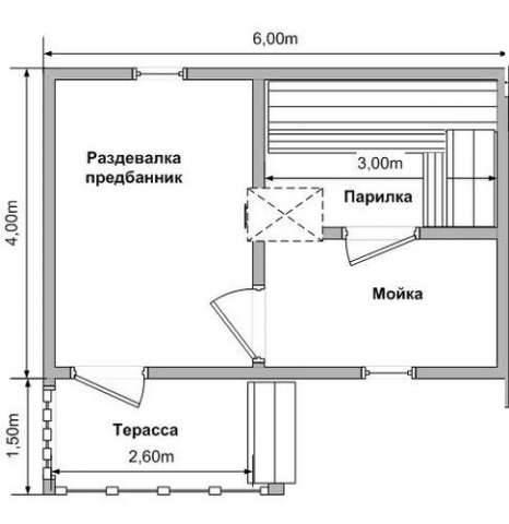 Оптимальный размер бани: проектируем комфортное помещение