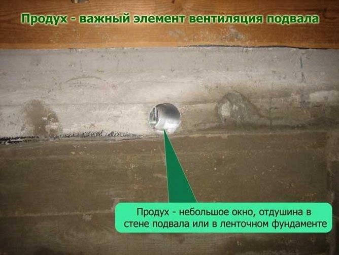 Чем заткнуть продухи в фундаменте на зиму на даче