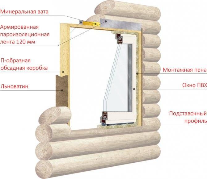 Окно в парилке: размеры, отделка, расположение, установка