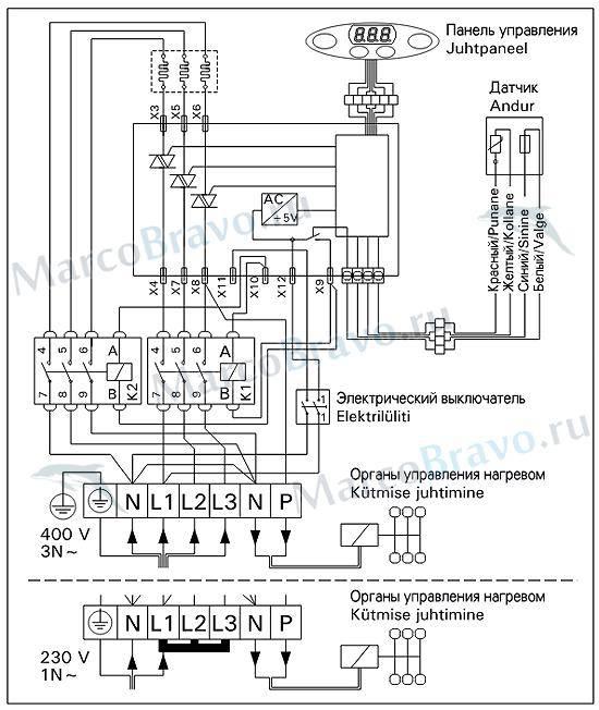 Электрокаменка с парогенератором: что это и где ее применять