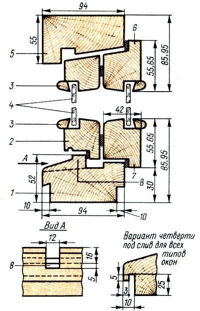 Установка деревянных окон в баню из дерева, кирпича или бетона