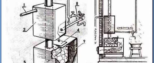 Котел для бани своими руками: чертежи и правила создания
