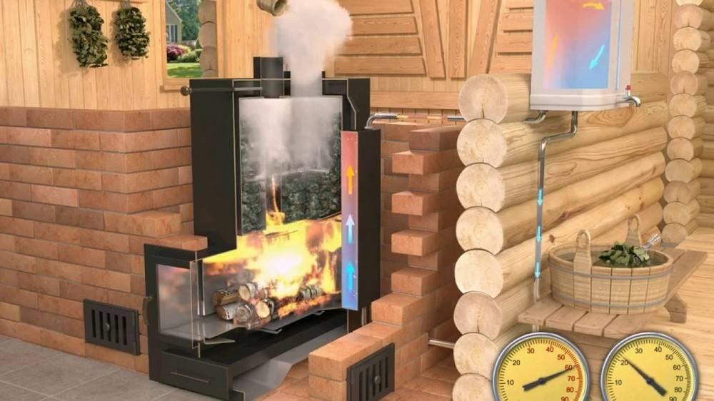 Печь для бани на дровах: как правильно выбрать и стоит ли покупать?
