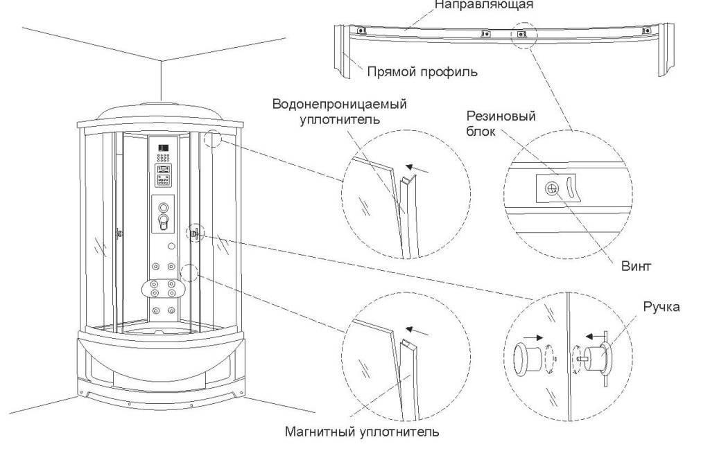 Подключение душевой кабины к водопроводу, канализации и электросети
