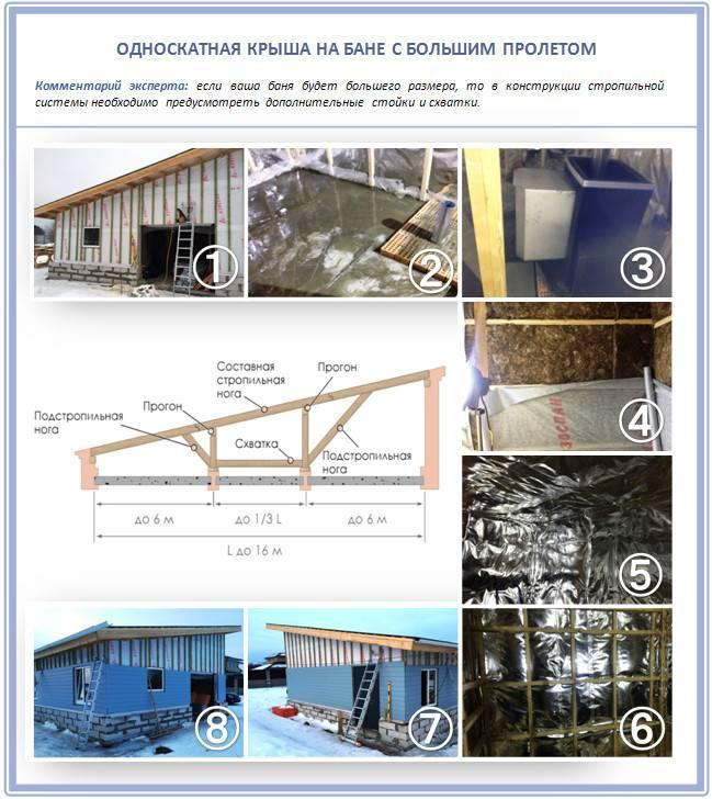 Односкатная крыша для бани своими руками: как сделать проект каркасной бани, как построить из бруса правильно
