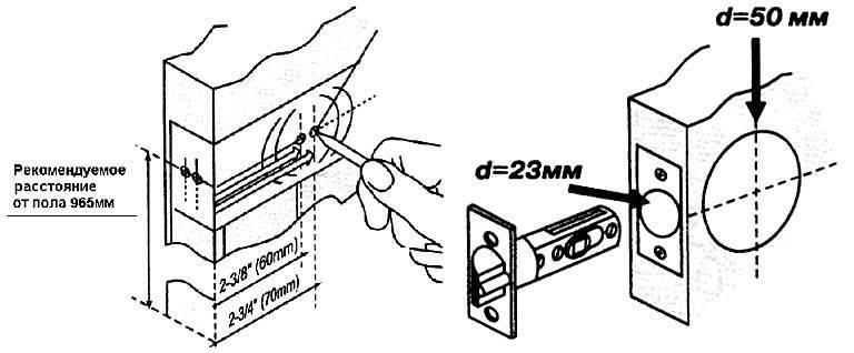 Врезать замок в межкомнатную дверь: как производится его установка, вставить защелку своими руками